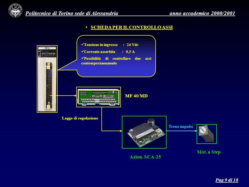 Politecnico di Torino sede di Alessandria anno accademico 2000/2001 MODULO OUTPUT DIGITALI Tensione in ingresso : 12 24 Vdc Corrente assorbita : 0,12 A 5 uscite optoisolate a relè Azion.