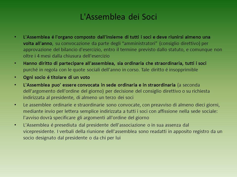 L'Assemblea dei Soci L'Assemblea é l'organo composto dall'insieme di tutti i soci e deve riunirsi almeno una volta all'anno, su convocazione da parte