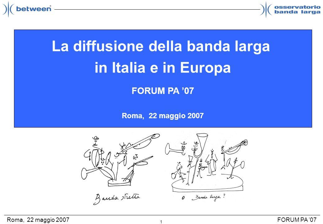 12 FORUM PA 07Roma, 22 maggio 2007 Tecnologia (milioni di accessi) +7% +4% +11% +6% TC 1Q07-4QQ06 TVonDSLVoDSLTVonFO 256kbps1 Mbps4 Mbps 12/20/24 Mbps Tel Fix/mob Velocità DSL Innovazioni Milioni di accessi Fonte: Osservatorio Banda Larga - Between, 2007