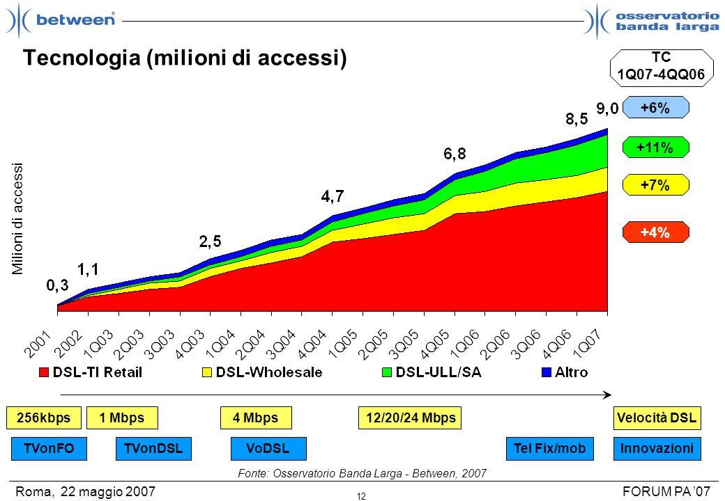12 FORUM PA 07Roma, 22 maggio 2007 Tecnologia (milioni di accessi) +7% +4% +11% +6% TC 1Q07-4QQ06 TVonDSLVoDSLTVonFO 256kbps1 Mbps4 Mbps 12/20/24 Mbps