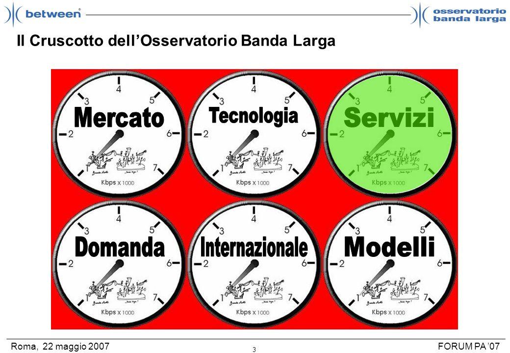4 FORUM PA 07Roma, 22 maggio 2007 La copertura broadband ADSL (dicembre 2006) Fino al 5% Dal 6% al 50% Dal 51% al 75% Dal 76% al 85% Dal 86% al 95% Oltre il 95% * Urbana: (> 500 ab./kmq); Suburbana(100-500 ab./kmq); Rurale(<100 ab./kmq) 89% 2005 - 2006 3pp1pp4pp9pp Fonte: Osservatorio Banda Larga - Between, 2007