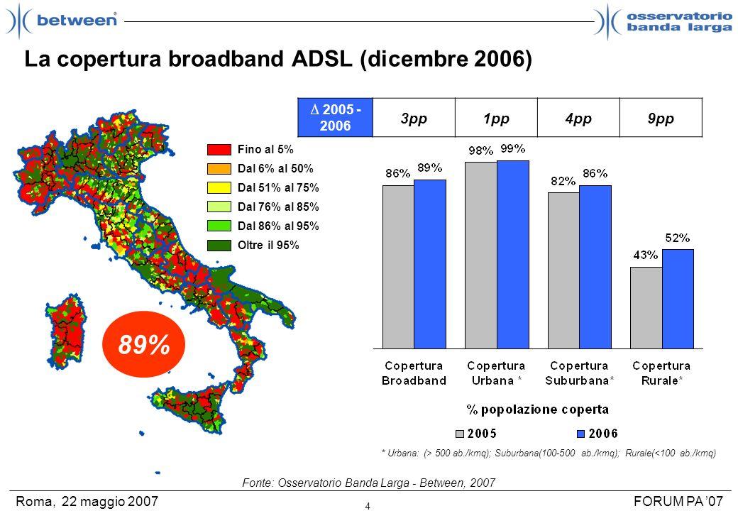 4 FORUM PA 07Roma, 22 maggio 2007 La copertura broadband ADSL (dicembre 2006) Fino al 5% Dal 6% al 50% Dal 51% al 75% Dal 76% al 85% Dal 86% al 95% Ol