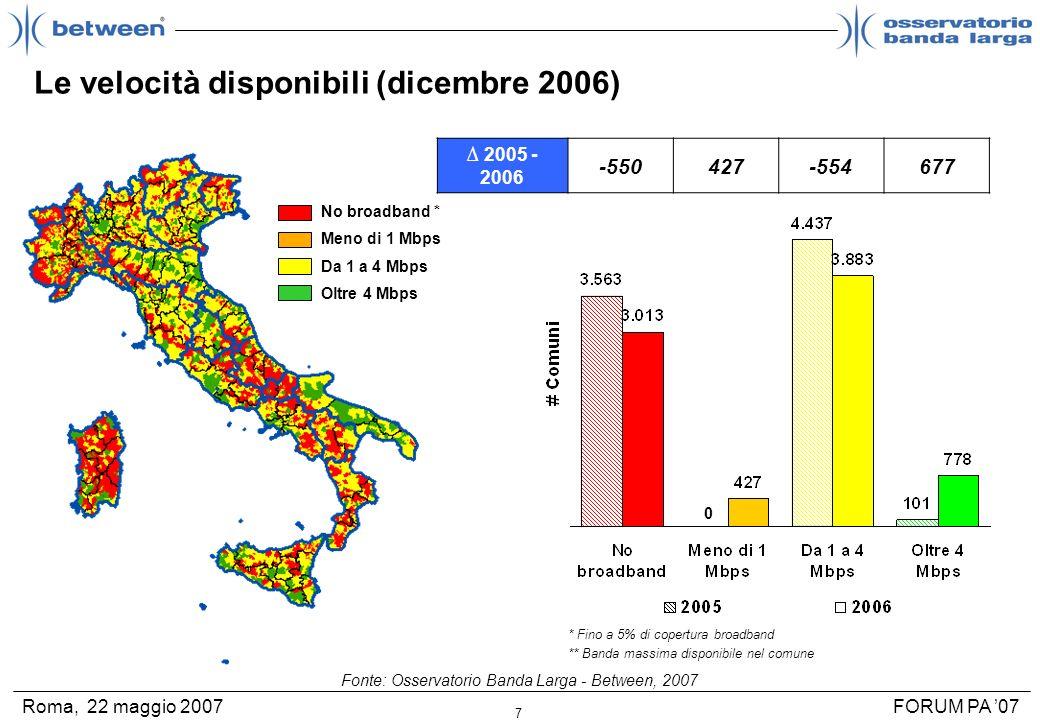 8 FORUM PA 07Roma, 22 maggio 2007 I vincoli strutturali (dicembre 2006) Vincoli strutturali Centrali (%) Comuni * (#) Popolazione (%) Senza DSLAM, senza fibra 34%3.0088% DD lungo Senza DSLAM, con fibra 13%1.0823% DD Medio Con DSLAM53%4.011 **89%Coperto TOTALE100%8.101100% Senza DSLAM, senza fibra Senza DSLAM, con fibra Con DSLAM * Situazione prevalente ** Copertura broadband oltre il 95% Fonte: Osservatorio Banda Larga - Between, 2007