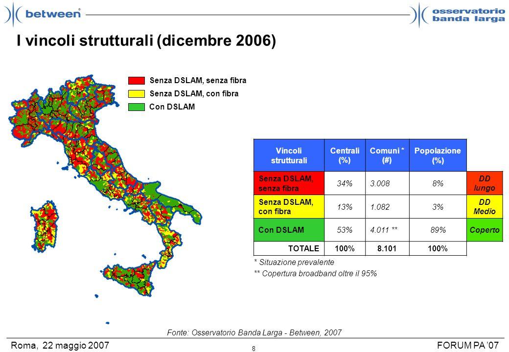 8 FORUM PA 07Roma, 22 maggio 2007 I vincoli strutturali (dicembre 2006) Vincoli strutturali Centrali (%) Comuni * (#) Popolazione (%) Senza DSLAM, sen