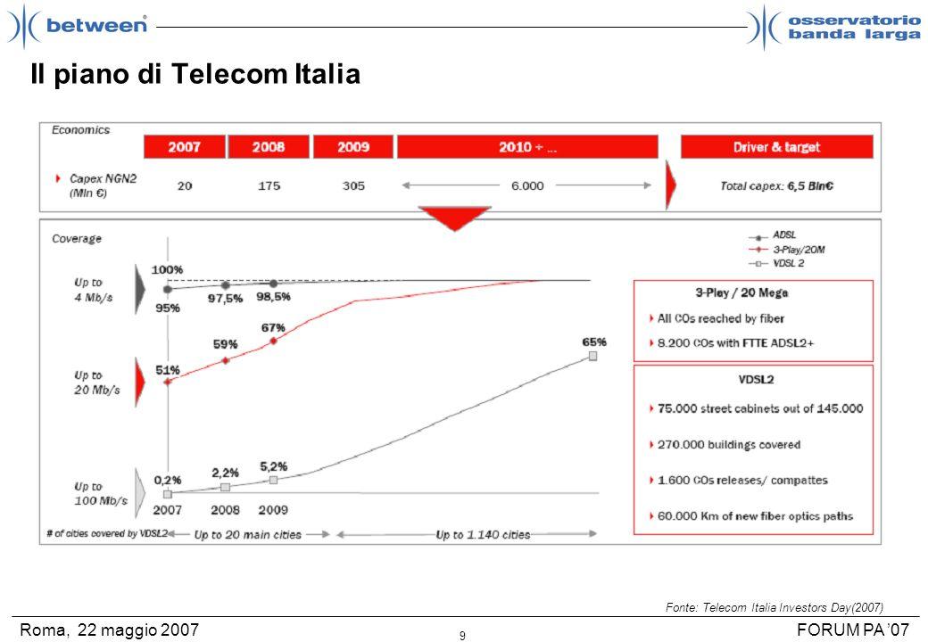 9 FORUM PA 07Roma, 22 maggio 2007 Il piano di Telecom Italia Fonte: Telecom Italia Investors Day(2007)