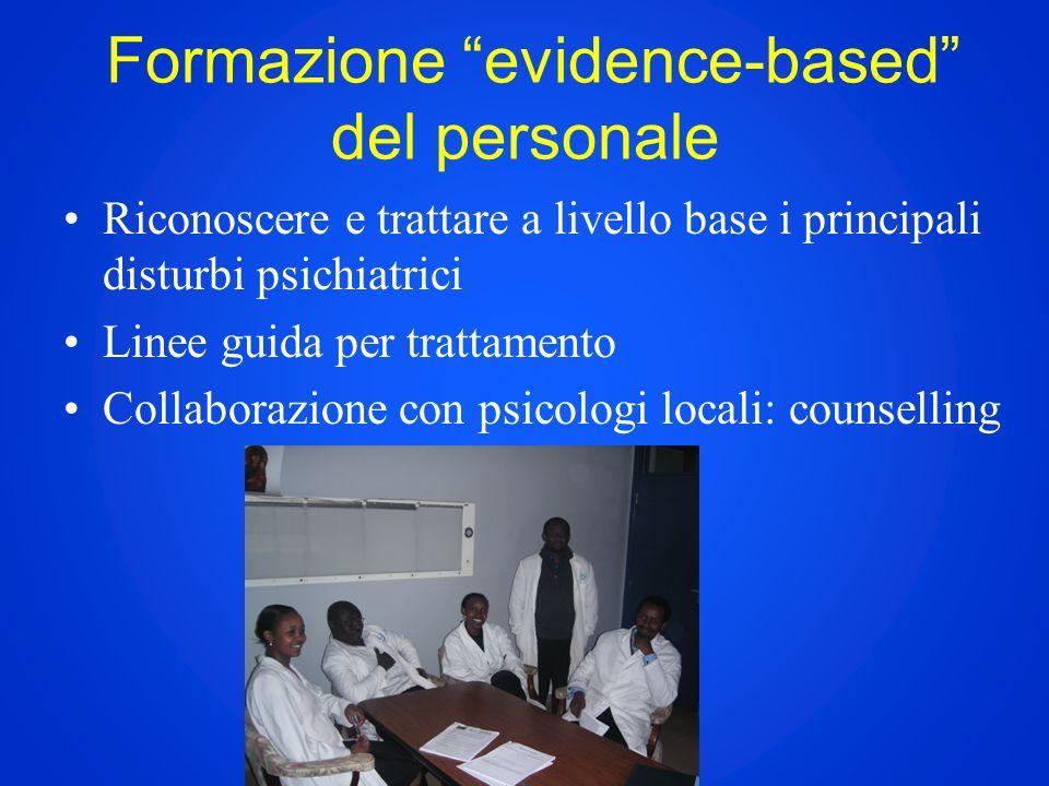 Formazione evidence-based del personale Riconoscere e trattare a livello base i principali disturbi psichiatrici Linee guida per trattamento Collaborazione con psicologi locali: counselling