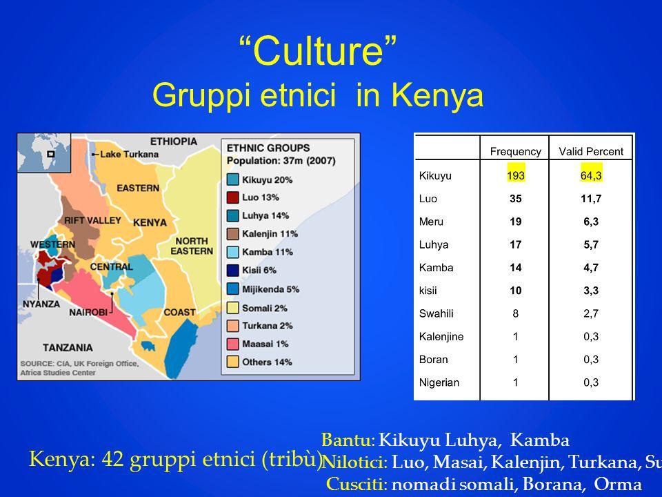 Culture Gruppi etnici in Kenya Kenya: 42 gruppi etnici (tribù) Bantu: Kikuyu Luhya, Kamba Nilotici: Luo, Masai, Kalenjin, Turkana, Suk Cusciti: nomadi