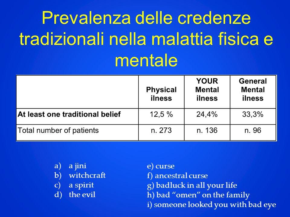 Prevalenza delle credenze tradizionali nella malattia fisica e mentale a)a jini b)witchcraft c)a spirit d)the evil e) curse f) ancestral curse g) badl