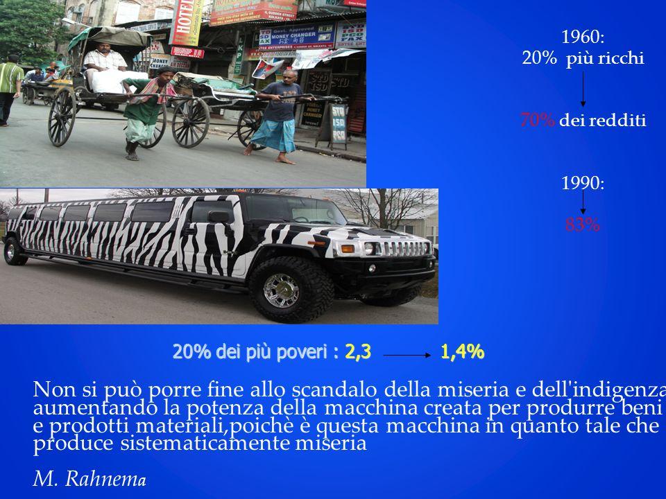 20% dei più poveri : 2,3 1,4% 1960: 20% più ricchi 70% dei redditi 1990: 83% Non si può porre fine allo scandalo della miseria e dell'indigenza aument