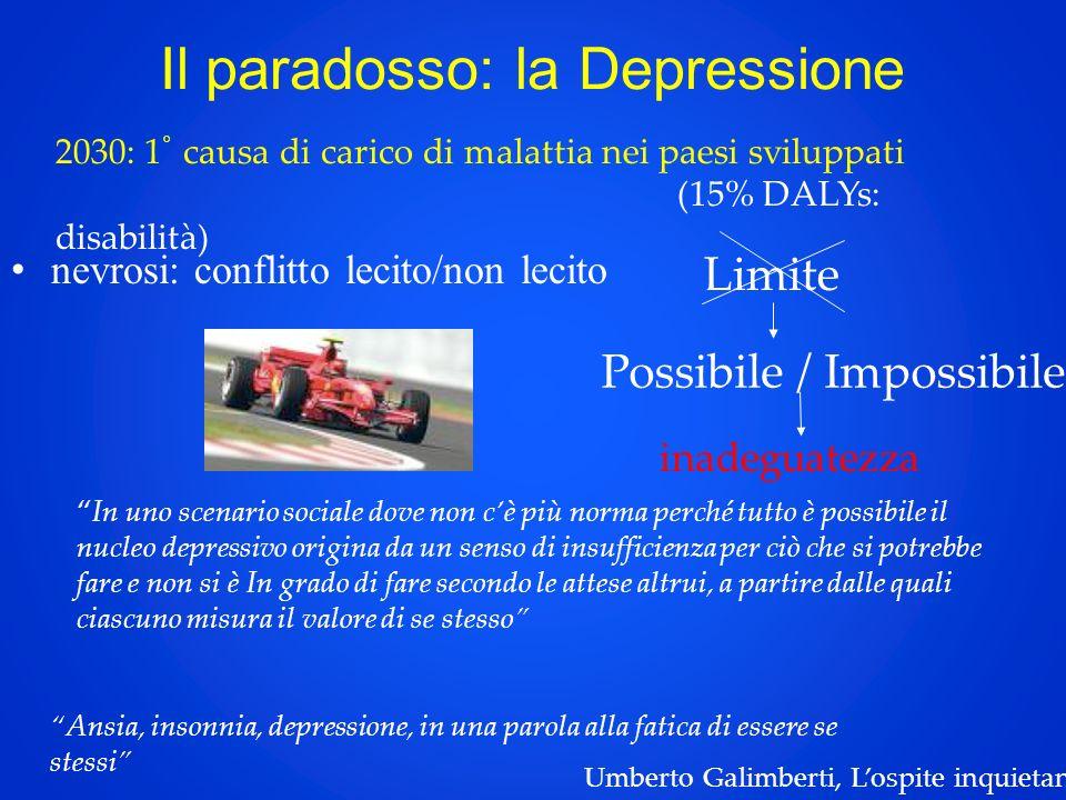Il paradosso: la Depressione Possibile / Impossibile In uno scenario sociale dove non cè più norma perché tutto è possibile il nucleo depressivo origi