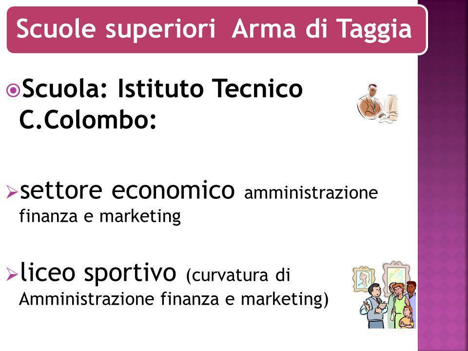 Scuola: Istituto Tecnico C.Colombo: settore economico amministrazione finanza e marketing liceo sportivo (curvatura di Amministrazione finanza e marketing)