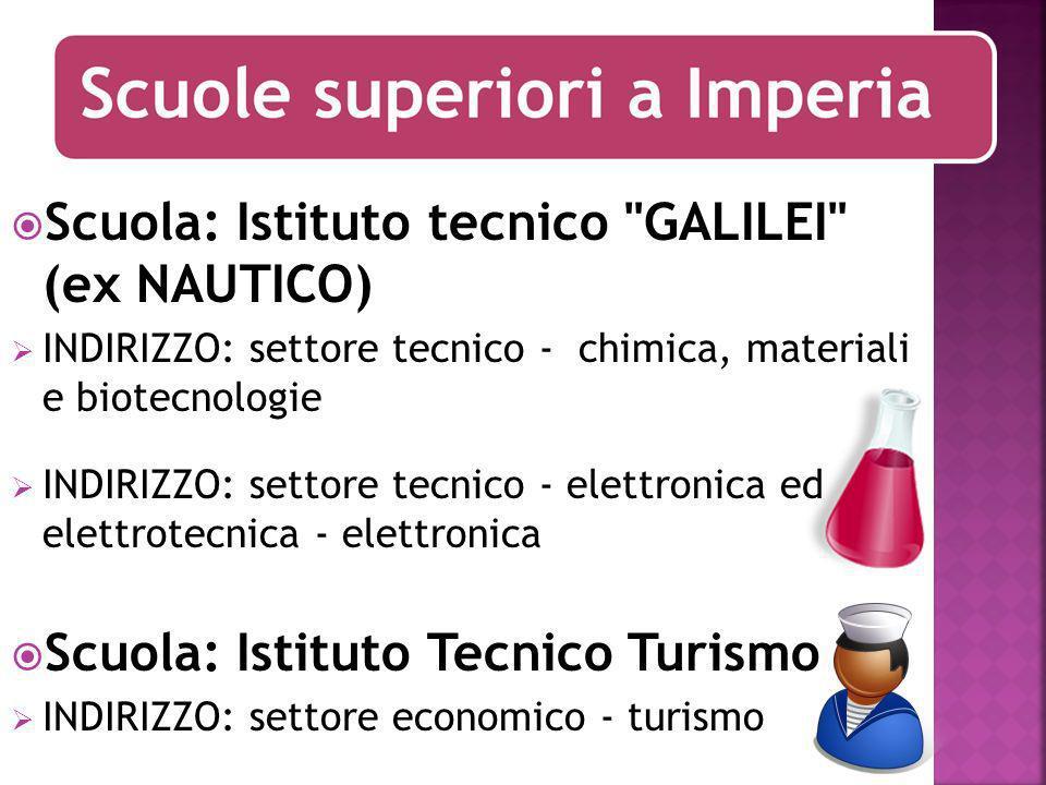 Scuola: Istituto tecnico GALILEI (ex NAUTICO) INDIRIZZO: settore tecnico - chimica, materiali e biotecnologie INDIRIZZO: settore tecnico - elettronica ed elettrotecnica - elettronica Scuola: Istituto Tecnico Turismo INDIRIZZO: settore economico - turismo