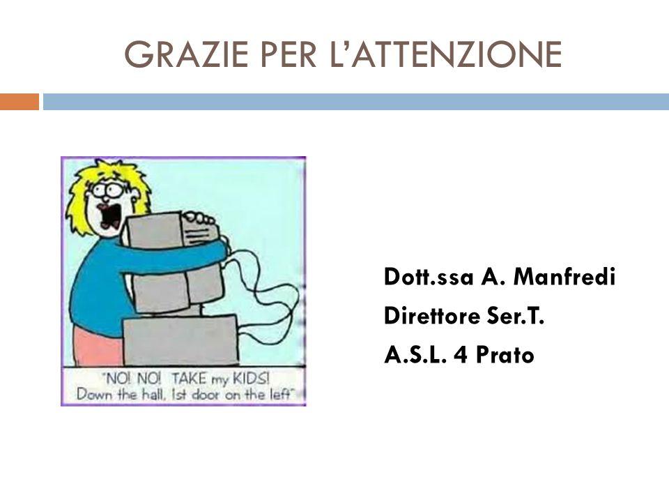 GRAZIE PER LATTENZIONE Dott.ssa A. Manfredi Direttore Ser.T. A.S.L. 4 Prato