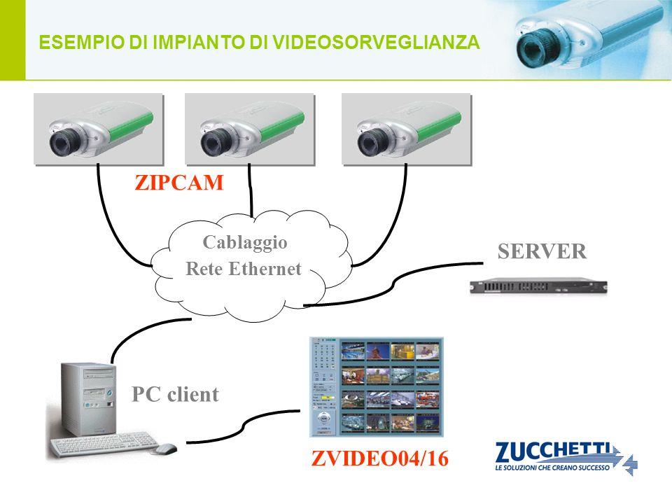 Cablaggio Rete Ethernet ZIPCAM SERVER ZVIDEO04/16 PC client ESEMPIO DI IMPIANTO DI VIDEOSORVEGLIANZA