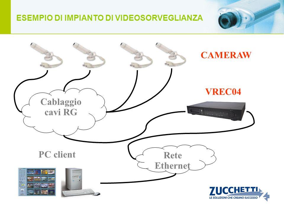 Cablaggio cavi RG VREC04 PC client CAMERAW Rete Ethernet ESEMPIO DI IMPIANTO DI VIDEOSORVEGLIANZA