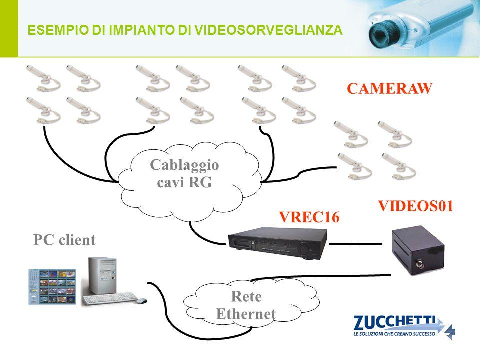 Cablaggio cavi RG VREC16 PC client CAMERAW Rete Ethernet VIDEOS01 ESEMPIO DI IMPIANTO DI VIDEOSORVEGLIANZA