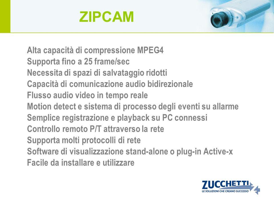 Alta capacità di compressione MPEG4 Supporta fino a 25 frame/sec Necessita di spazi di salvataggio ridotti Capacità di comunicazione audio bidireziona
