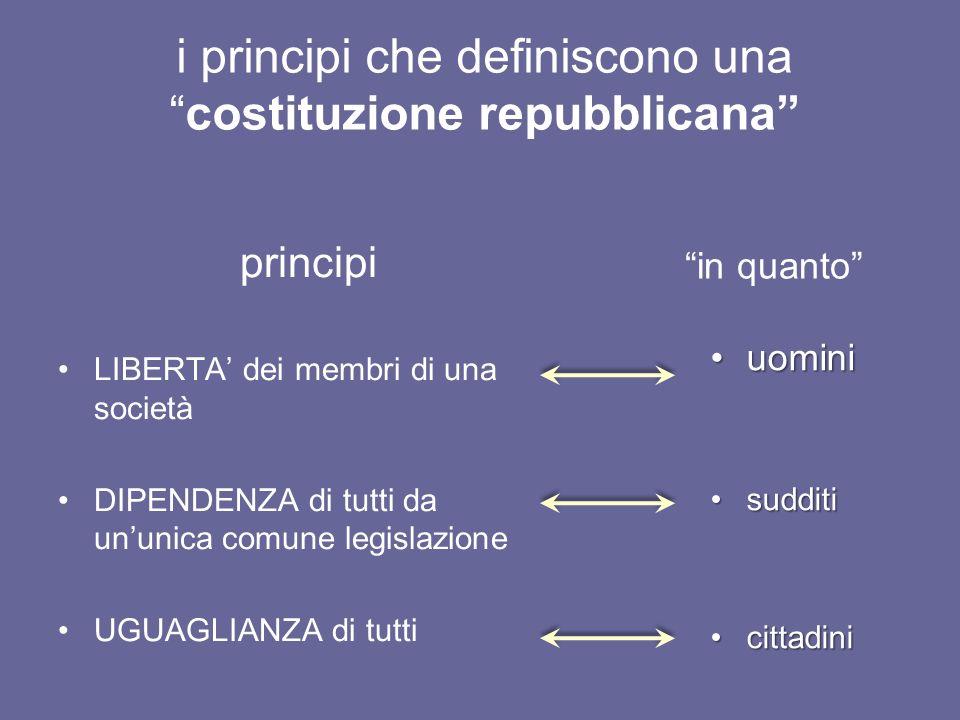 i principi che definiscono unacostituzione repubblicana principi LIBERTA dei membri di una società DIPENDENZA di tutti da ununica comune legislazione