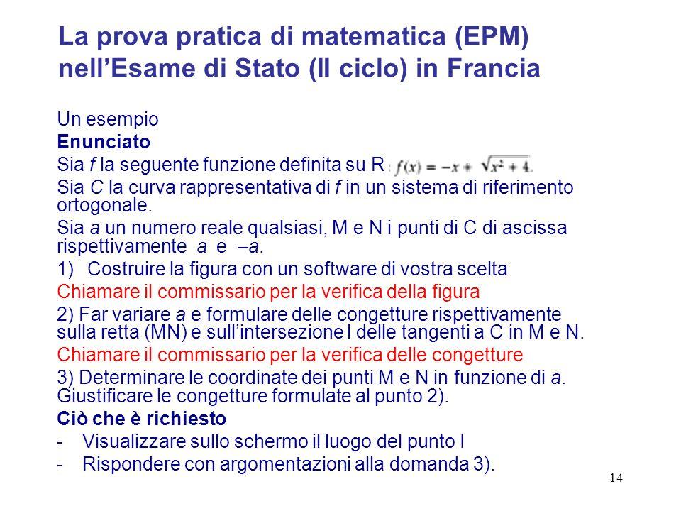 14 Un esempio Enunciato Sia f la seguente funzione definita su R Sia C la curva rappresentativa di f in un sistema di riferimento ortogonale.