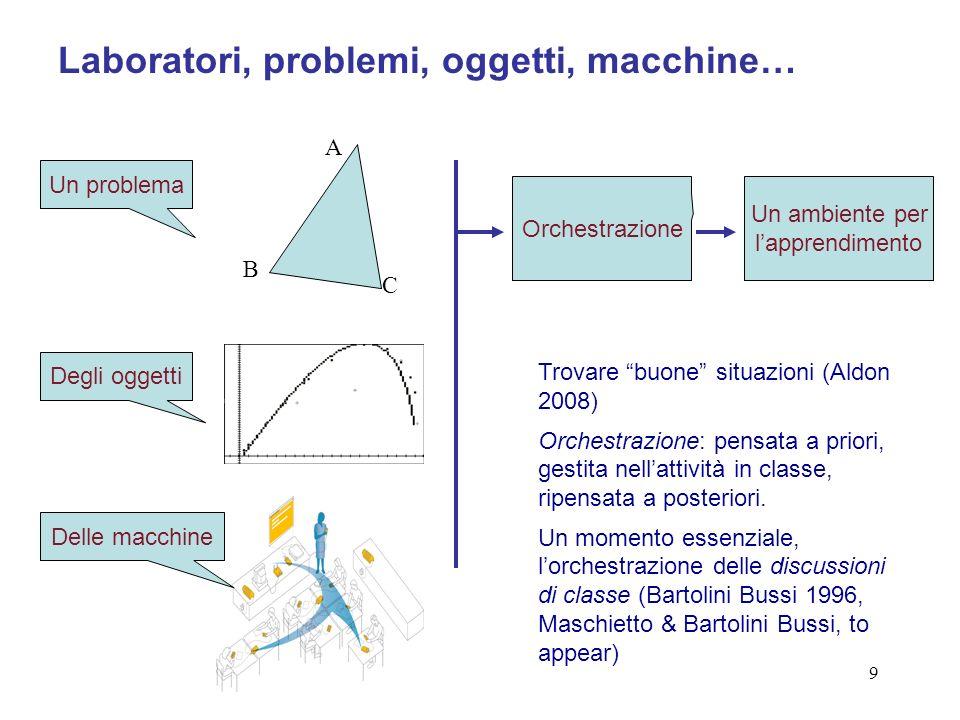 9 Trovare buone situazioni (Aldon 2008) Orchestrazione: pensata a priori, gestita nellattività in classe, ripensata a posteriori.