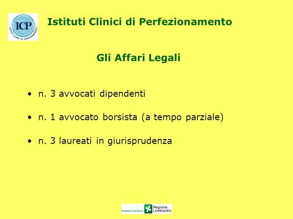 Istituti Clinici di Perfezionamento Gli Affari Legali n.