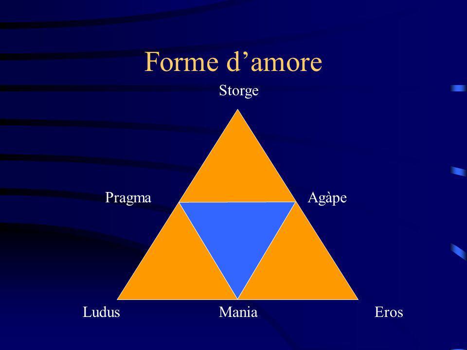 Forme damore Storge Agàpe ErosManiaLudus Pragma