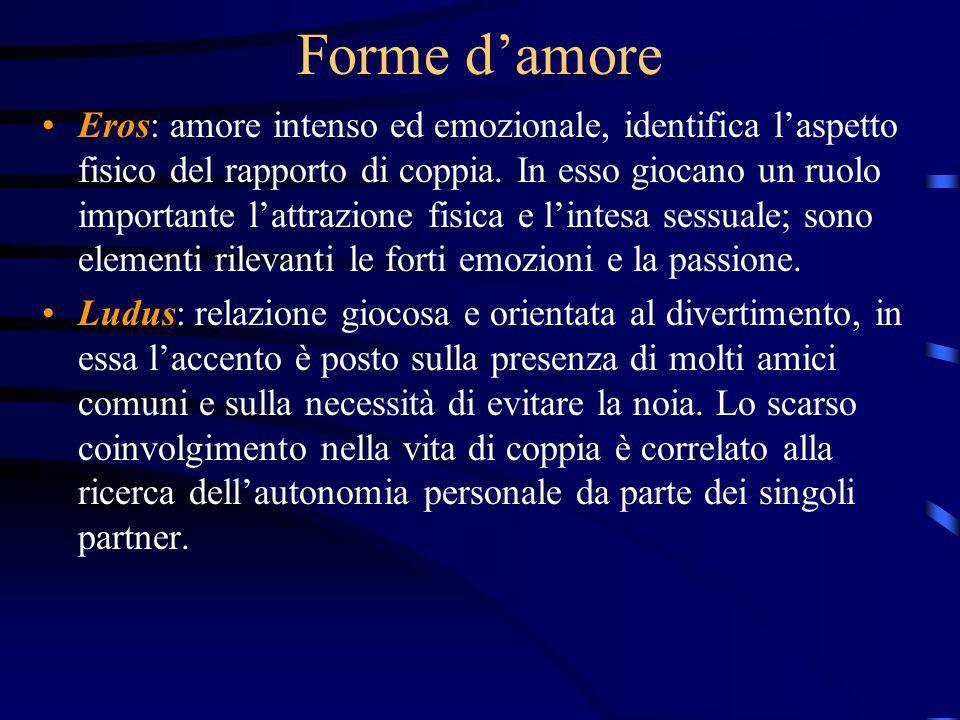 Forme damore Eros: amore intenso ed emozionale, identifica laspetto fisico del rapporto di coppia. In esso giocano un ruolo importante lattrazione fis
