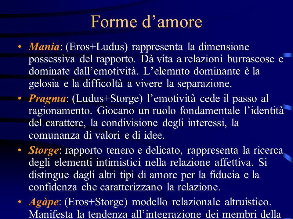 Forme damore Mania: (Eros+Ludus) rappresenta la dimensione possessiva del rapporto. Dà vita a relazioni burrascose e dominate dallemotività. Lelemnto