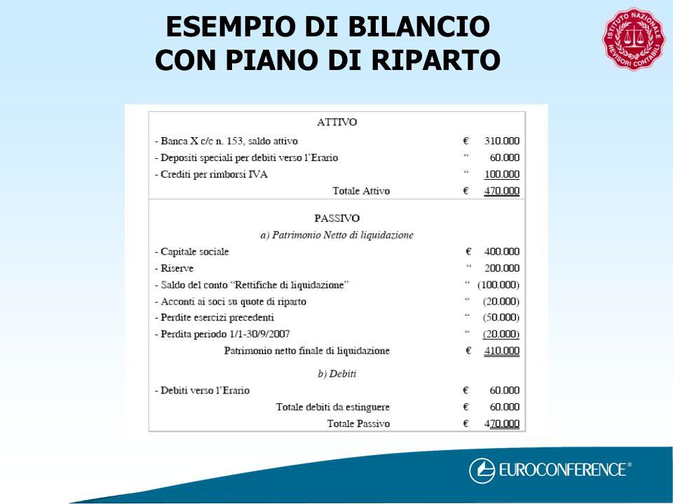 ESEMPIO DI BILANCIO CON PIANO DI RIPARTO