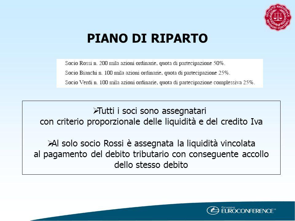 PIANO DI RIPARTO