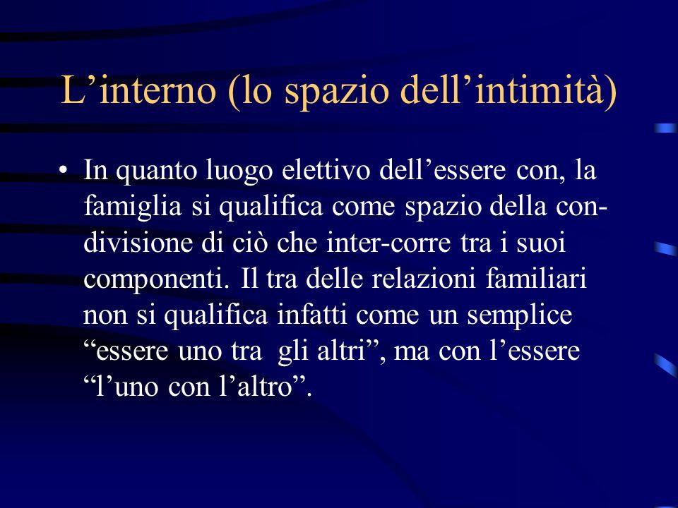 Linterno (lo spazio dellintimità) In quanto luogo elettivo dellessere con, la famiglia si qualifica come spazio della con- divisione di ciò che inter-