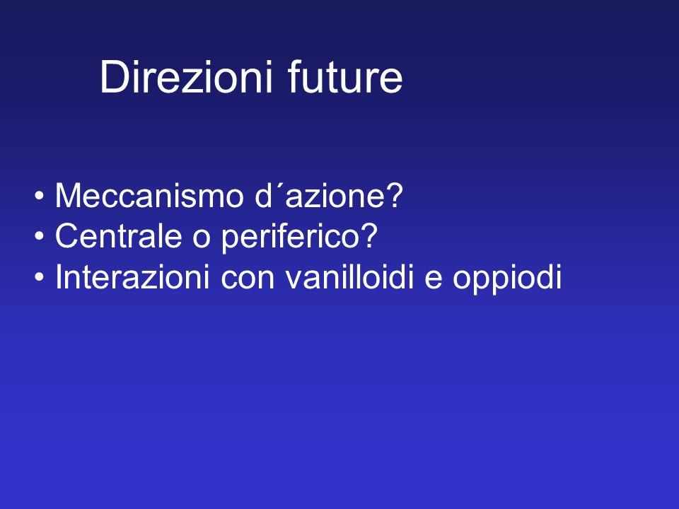 Direzioni future Meccanismo d´azione? Centrale o periferico? Interazioni con vanilloidi e oppiodi
