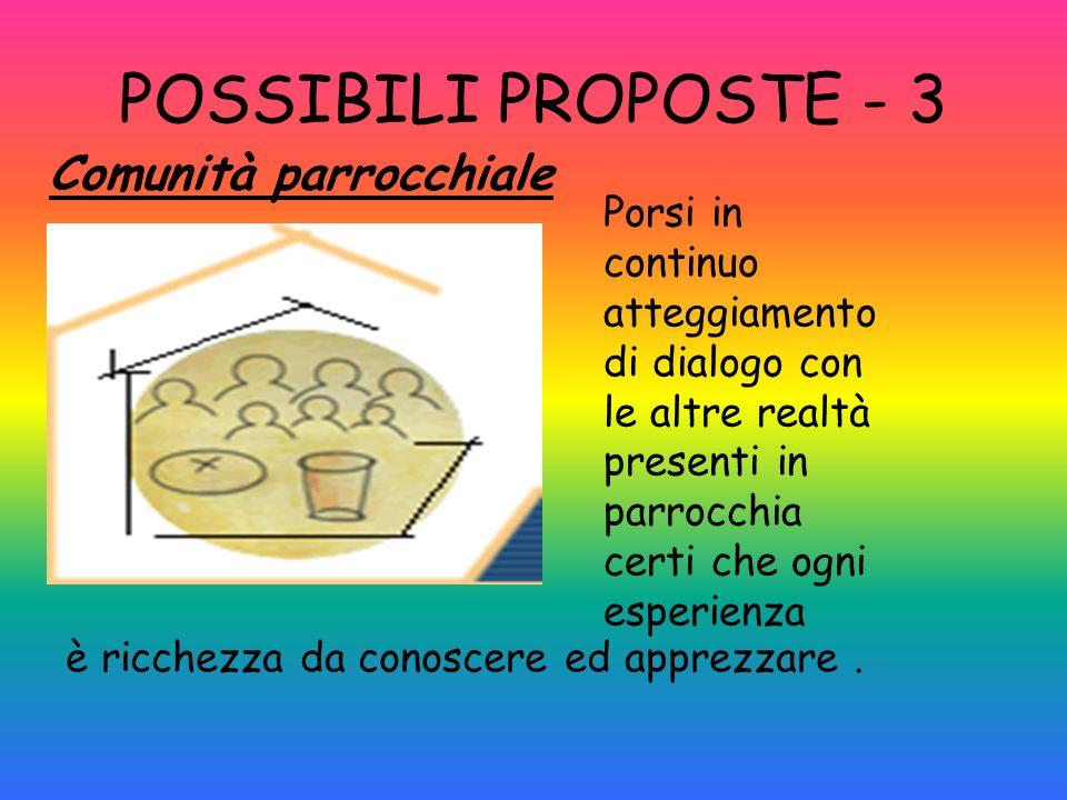 POSSIBILI PROPOSTE - 3 Comunità parrocchiale Porsi in continuo atteggiamento di dialogo con le altre realtà presenti in parrocchia certi che ogni espe