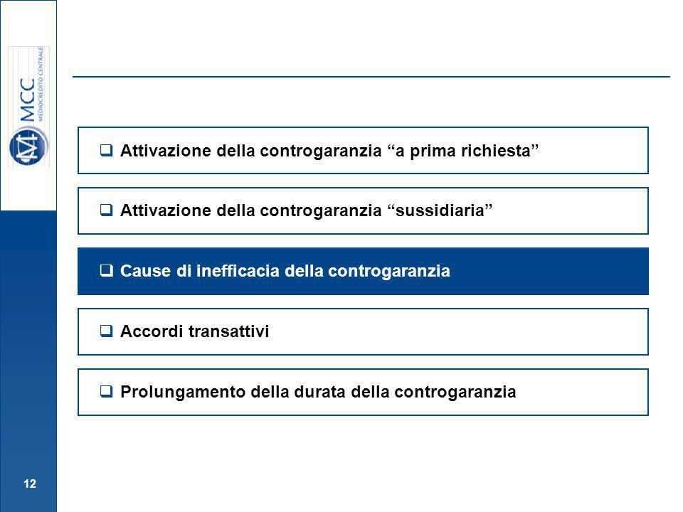 12 Attivazione della controgaranzia sussidiaria Attivazione della controgaranzia a prima richiesta Accordi transattivi Prolungamento della durata dell