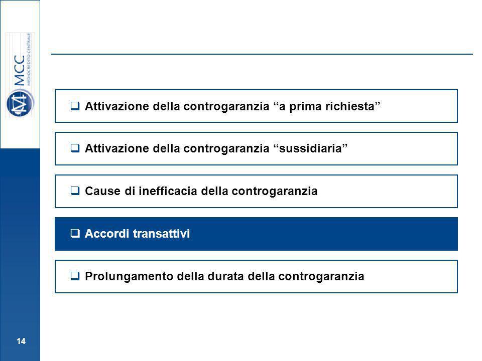 14 Attivazione della controgaranzia sussidiaria Attivazione della controgaranzia a prima richiesta Prolungamento della durata della controgaranzia Cau