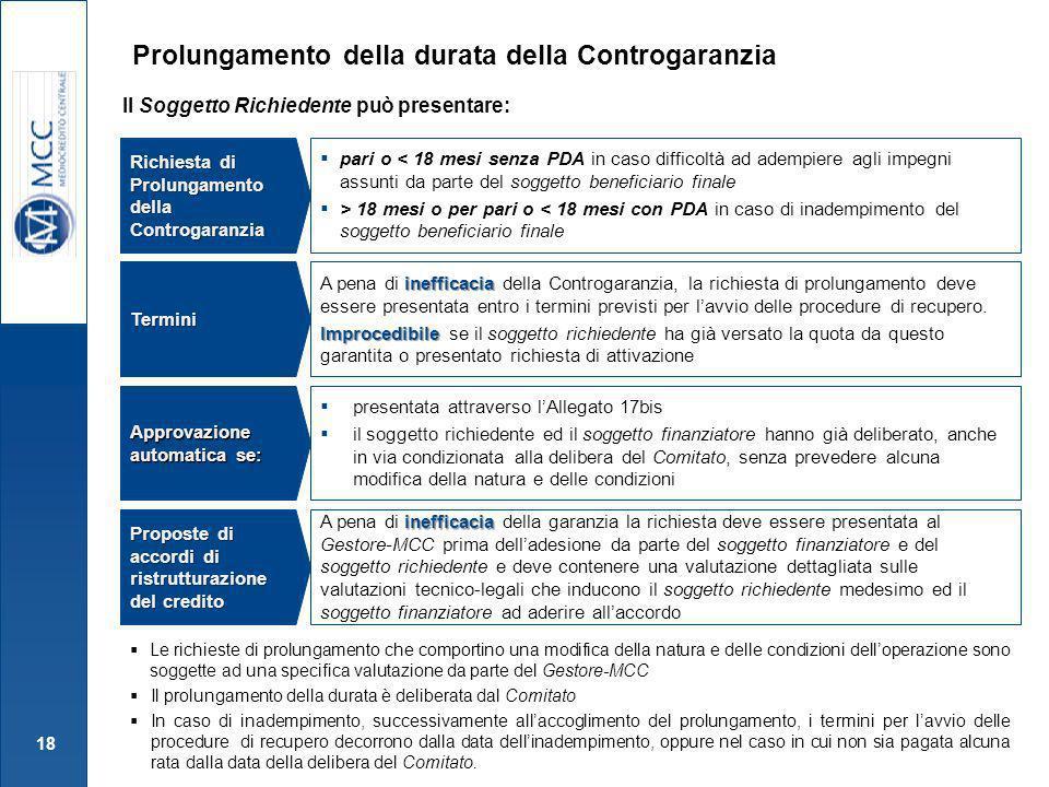 Prolungamento della durata della Controgaranzia 18 Richiesta di Prolungamento della Controgaranzia pari o < 18 mesi senza PDA in caso difficoltà ad ad