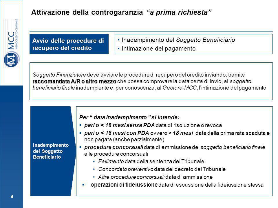4 Attivazione della controgaranzia a prima richiesta Avvio delle procedure di recupero del credito Inadempimento del Soggetto Beneficiario Intimazione