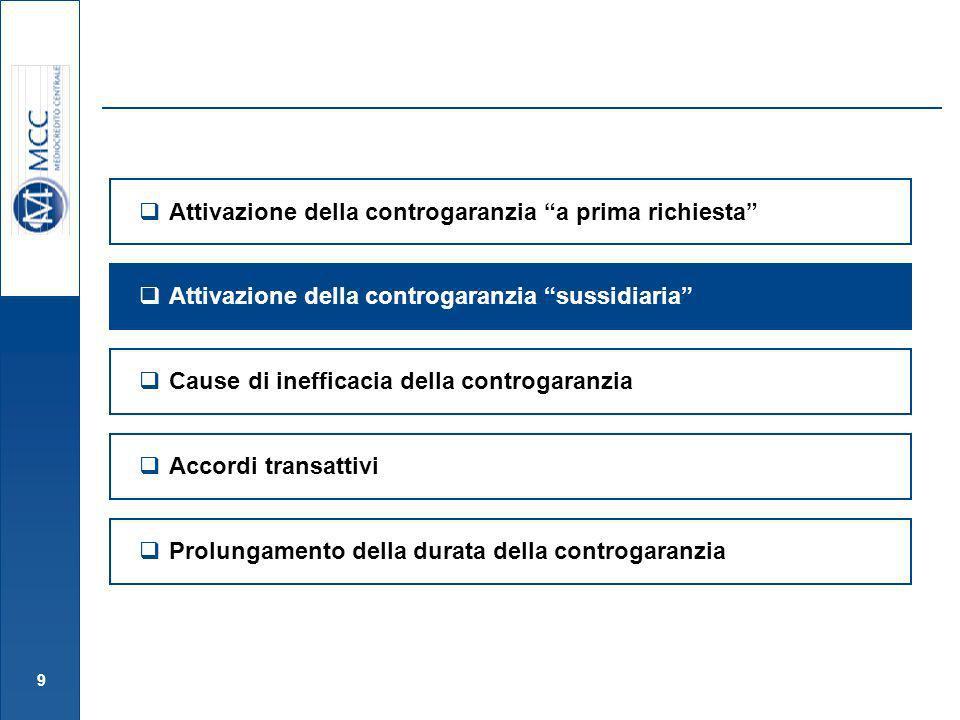 9 Attivazione della controgaranzia sussidiaria Attivazione della controgaranzia a prima richiesta Accordi transattivi Prolungamento della durata della