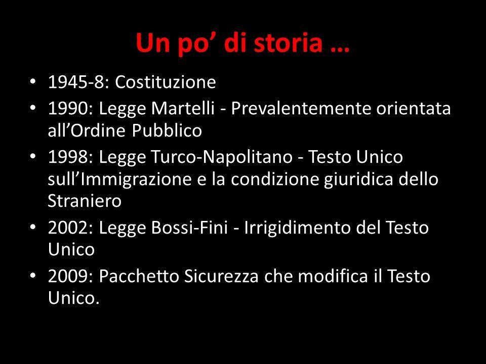 Un po di storia… 1945-8: Costituzione 1990: Legge Martelli - Prevalentemente orientata allOrdine Pubblico 1998: Legge Turco-Napolitano - Testo Unico s