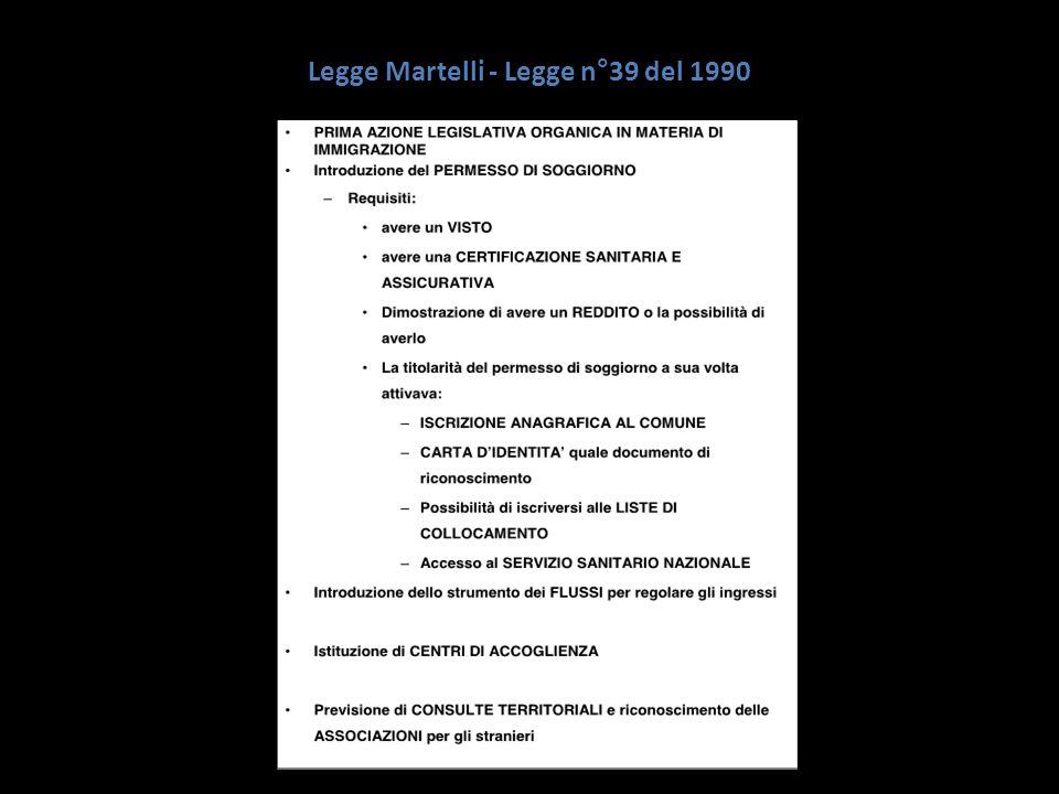 Legge Martelli - Legge n°39 del 1990