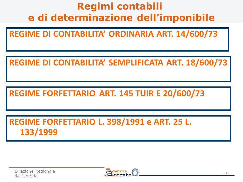 REGIME DI CONTABILITA ORDINARIA ART. 14/600/73 REGIME DI CONTABILITA SEMPLIFICATA ART. 18/600/73 REGIME FORFETTARIO ART. 145 TUIR E 20/600/73 REGIME F