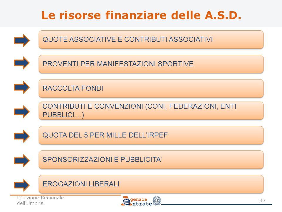 Le risorse finanziare delle A.S.D. 36 QUOTE ASSOCIATIVE E CONTRIBUTI ASSOCIATIVI PROVENTI PER MANIFESTAZIONI SPORTIVE RACCOLTA FONDI CONTRIBUTI E CONV