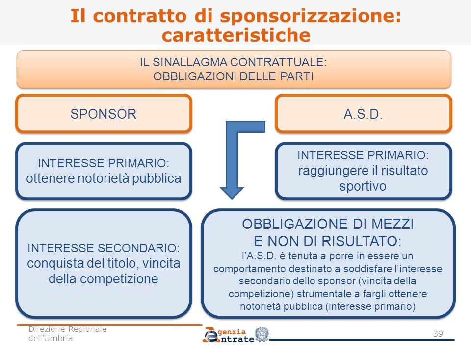 Il contratto di sponsorizzazione: caratteristiche 39 IL SINALLAGMA CONTRATTUALE: OBBLIGAZIONI DELLE PARTI IL SINALLAGMA CONTRATTUALE: OBBLIGAZIONI DEL