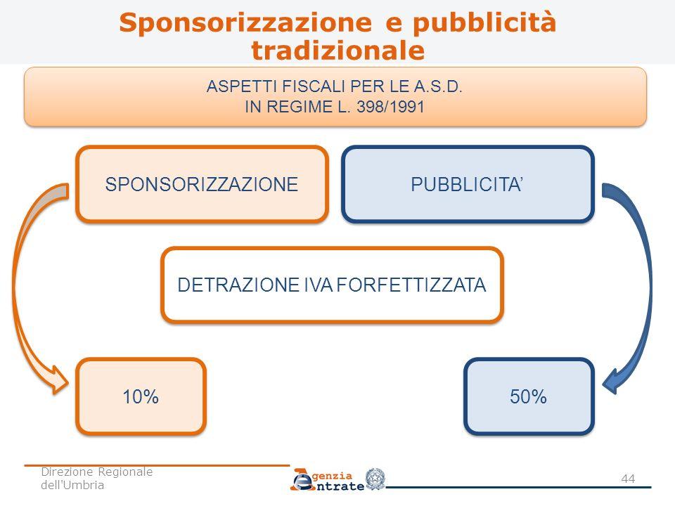Sponsorizzazione e pubblicità tradizionale 44 ASPETTI FISCALI PER LE A.S.D. IN REGIME L. 398/1991 ASPETTI FISCALI PER LE A.S.D. IN REGIME L. 398/1991