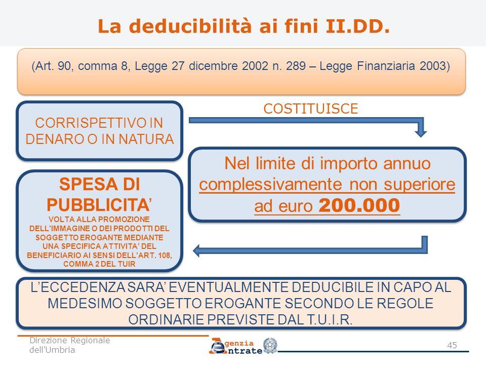 La deducibilità ai fini II.DD. 45 (Art. 90, comma 8, Legge 27 dicembre 2002 n. 289 – Legge Finanziaria 2003) Nel limite di importo annuo complessivame