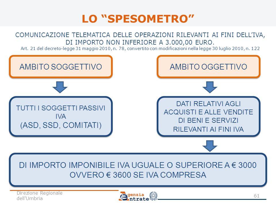 LO SPESOMETRO COMUNICAZIONE TELEMATICA DELLE OPERAZIONI RILEVANTI AI FINI DELLIVA, DI IMPORTO NON INFERIORE A 3.000,00 EURO. Art. 21 del decreto-legge