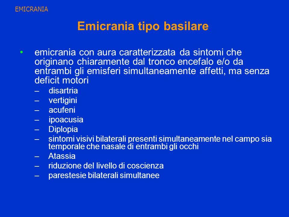 Emicrania tipo basilare emicrania con aura caratterizzata da sintomi che originano chiaramente dal tronco encefalo e/o da entrambi gli emisferi simult