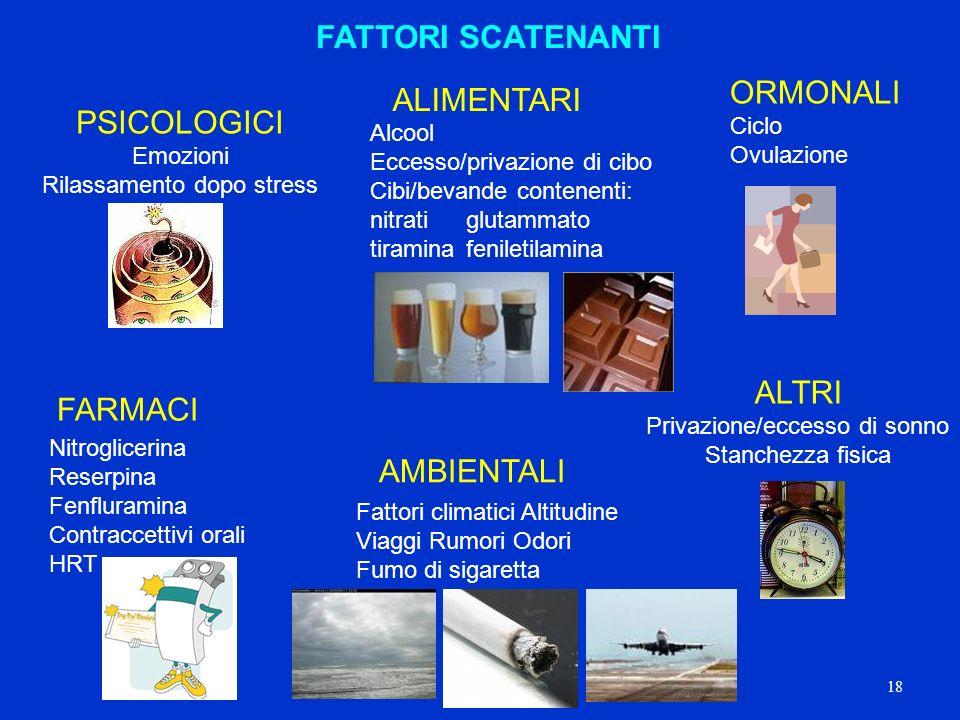 18 FATTORI SCATENANTI ORMONALI Ciclo Ovulazione ALTRI Privazione/eccesso di sonno Stanchezza fisica ALIMENTARI PSICOLOGICI Emozioni Rilassamento dopo