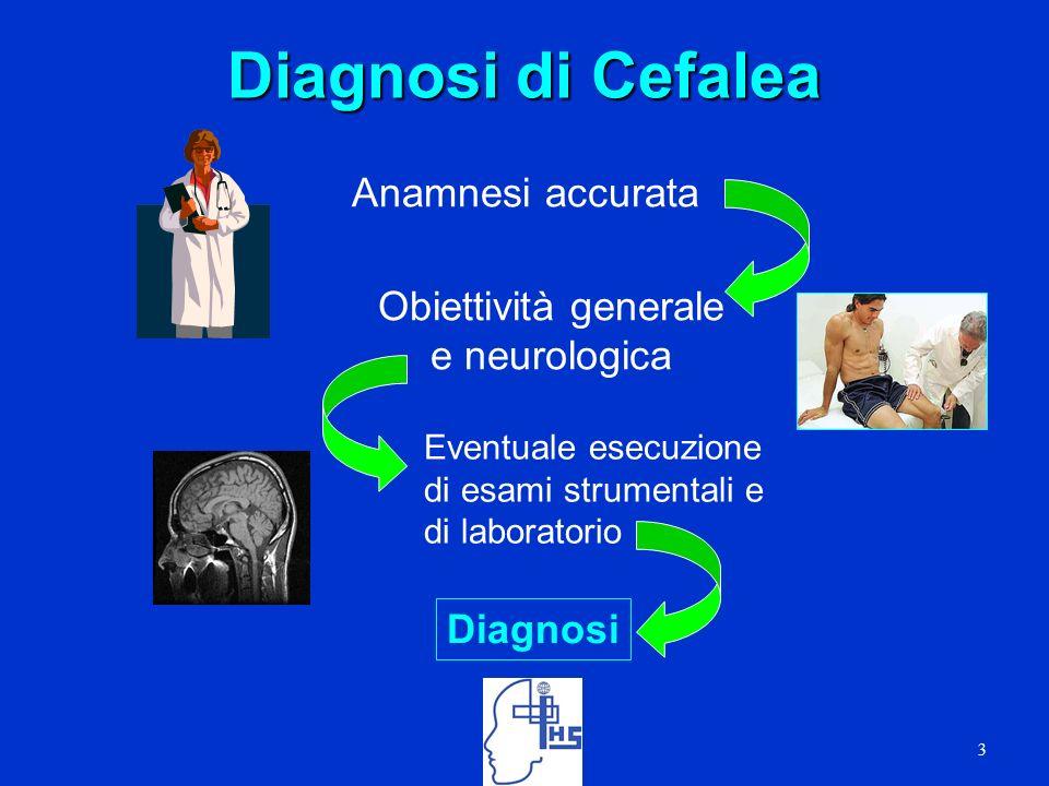Diagnosi di Cefalea 3 Anamnesi accurata Obiettività generale e neurologica Diagnosi Eventuale esecuzione di esami strumentali e di laboratorio