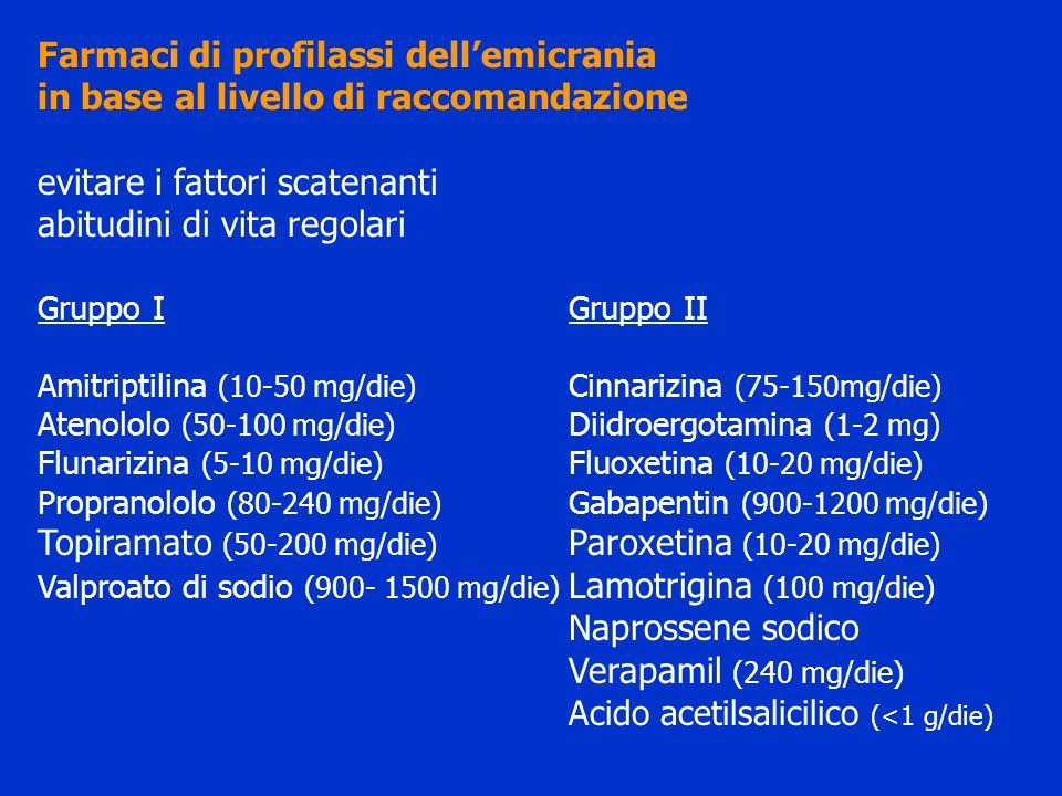 Farmaci di profilassi dellemicrania in base al livello di raccomandazione evitare i fattori scatenanti abitudini di vita regolari Gruppo I Gruppo II A